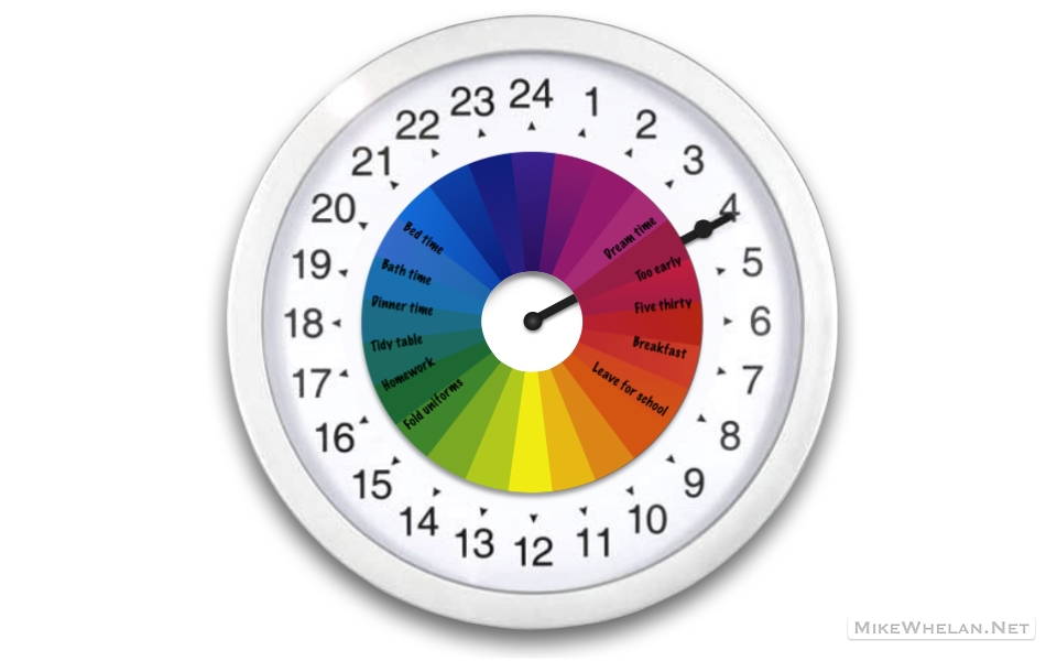 24 hour clock with customisable labels